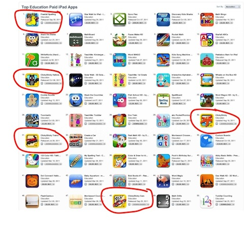10 Percent Top Fifty App Store